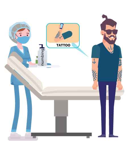 showing tattoo removal procedure man with tattoo's